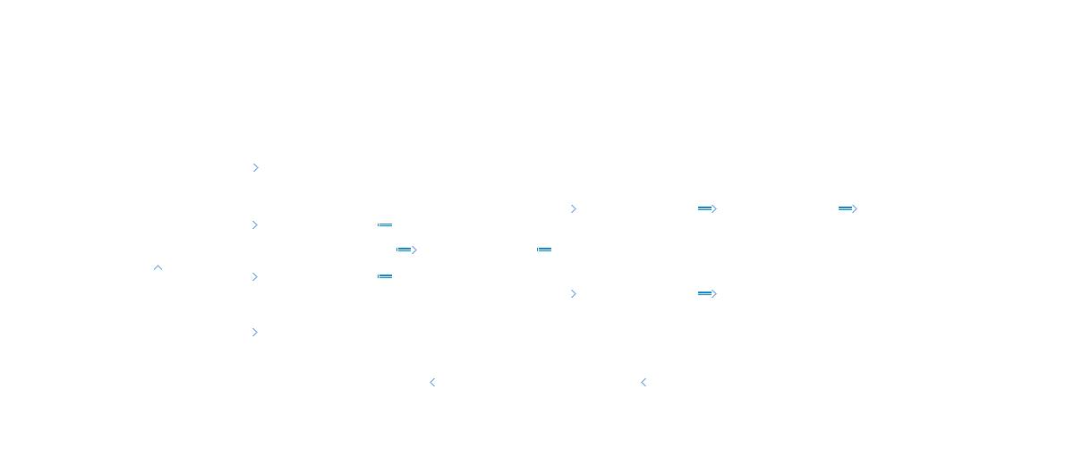 o2o商城系统产品架构